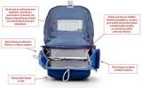 Školní batoh SOVA - 3-dílný set Emipo
