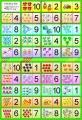 Počítej a hrej - domino čísla