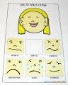 Emoční schéma - holka