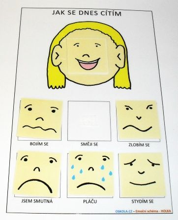 Strukturované učení - Emoce kartičky